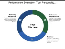 Performance Evaluation Tool Personality Management Strategic Planning Project Management