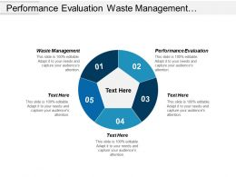 Performance Evaluation Waste Management Marketing Sales Lead Personnel Management Cpb