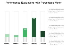 Performance Evaluations With Percentage Meter