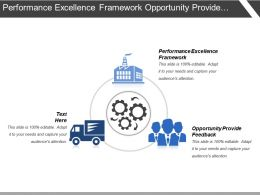 Performance Excellence Framework Opportunity Provide Feedback Strategic Planning