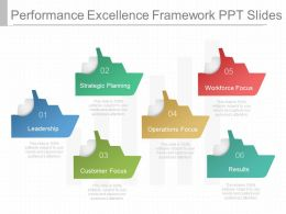Performance Excellence Framework Ppt Slides