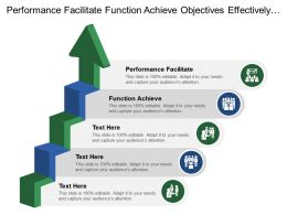 Performance Facilitate  Function Achieve Objectives Effectively Efficiently Needs Analysis