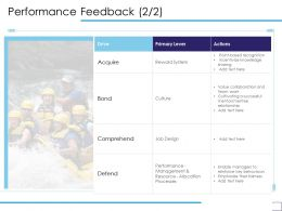 Performance Feedback Comprehend Ppt Powerpoint Presentation Slides Graphics