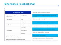 Performance Feedback Development Ppt Powerpoint Presentation Professional Introduction