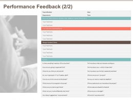 Performance Feedback Manger M523 Ppt Powerpoint Presentation Infographic Template Mockup