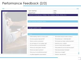 Performance Feedback Team Member Ppt Powerpoint Presentation Model Graphics Example