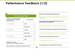 Performance Feedback Topic Checklist Ppt Powerpoint Presentation Show Diagrams