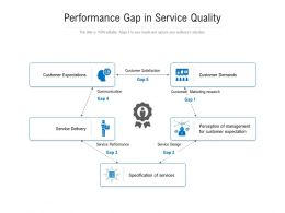 Performance Gap In Service Quality