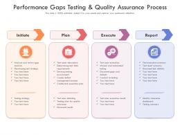 Performance Gaps Testing And Quality Assurance Process