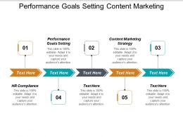 Performance Goals Setting Content Marketing Strategy Hr Compliance Cpb