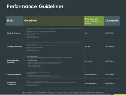 Performance Guidelines Ppt Powerpoint Presentation Inspiration Summary