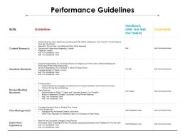 Performance Guidelines Ppt Powerpoint Presentation Professional Skills