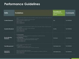 Performance Guidelines Ppt Powerpoint Presentation Styles Guidelines