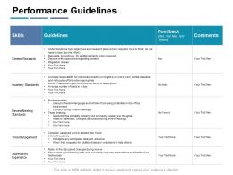 Performance Guidelines Skills Ppt Powerpoint Presentation Infographic Ideas