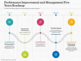 Performance Improvement And Management Five Years Roadmap