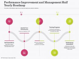 Performance Improvement And Management Half Yearly Roadmap