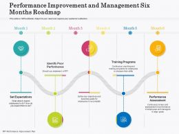 Performance Improvement And Management Six Months Roadmap