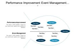 Performance Improvement Event Management Digital Marketing Event Planning Cpb