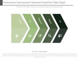 Performance Improvement Framework Powerpoint Slide Clipart