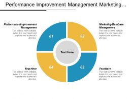 Performance Improvement Management Marketing Database Management Employee Skill Assessment Cpb