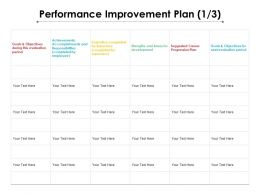 Performance Improvement Plan 1 3 Ppt Powerpoint Presentation Professional Slide Portrait
