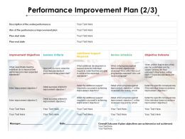 Performance Improvement Plan 2 3 Ppt Powerpoint Presentation Professional Slideshow