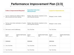 Performance Improvement Plan 3 3 Ppt Powerpoint Presentation Professional Smartart
