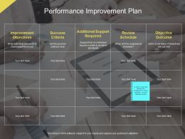 Performance Improvement Plan Additional Support Required Ppt Presentation Inspiration Aids