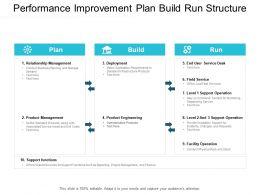 78264421 Style Essentials 2 Compare 10 Piece Powerpoint Presentation Diagram Infographic Slide