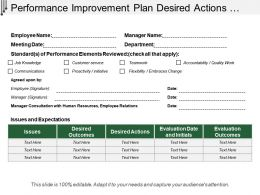 Performance Improvement Plan Desired Actions And Outcomes