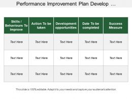 Performance Improvement Plan Develop Opportunities And Success Measure