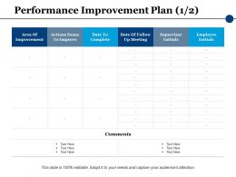 Performance Improvement Plan Employee Initials Ppt Powerpoint Presentation File Rules