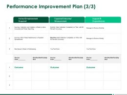 Performance Improvement Plan Expected Outcome Ppt Powerpoint Presentation Slides Gallery