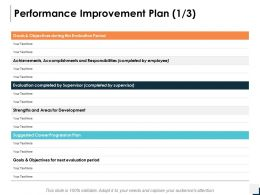 Performance Improvement Plan Goals And Objectives Ppt Powerpoint Presentation Icon Model