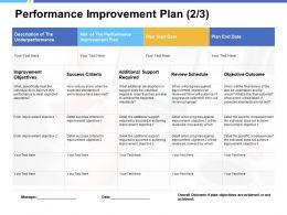 Performance Improvement Plan Improvement Objectives Ppt Powerpoint Presentation File Tips