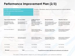 Performance Improvement Plan Management Ppt Powerpoint Presentation Icon Professional