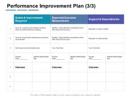 Performance Improvement Plan Measurement Ppt Powerpoint Presentation Microsoft
