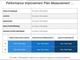 Performance Improvement Plan Measurement Support And Dependencies
