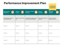 Performance Improvement Plan Objective Ppt Powerpoint Presentation Model Example Introduction