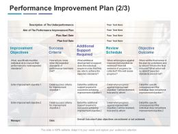 Performance Improvement Plan Outcome Ppt Powerpoint Presentation Information
