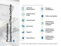 performance_improvement_plan_outline_ppt_infographics_maker_Slide01
