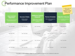 Performance Improvement Plan Ppt Powerpoint Presentation File Show