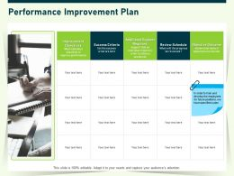 Performance Improvement Plan Ppt Powerpoint Presentation Infographic Template