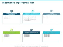 Performance Improvement Plan Ppt Powerpoint Presentation Outline Inspiration