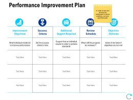 Performance Improvement Plan Ppt Powerpoint Presentation Styles Guide
