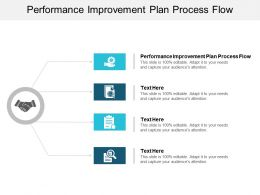 Performance Improvement Plan Process Flow Ppt Powerpoint Presentation Inspiration Portfolio Cpb