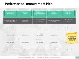 Performance Improvement Plan Review Ppt Powerpoint Presentation Model Slides