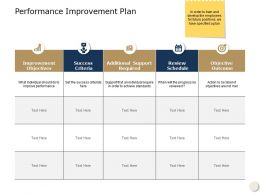 Performance Improvement Plan Review Schedule Ppt Powerpoint Presentation Pictures Grid