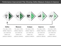 Performance Improvement Plan Showing Define Measure Analyze And Improve