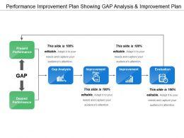 performance_improvement_plan_showing_gap_analysis_and_improvement_plan_Slide01